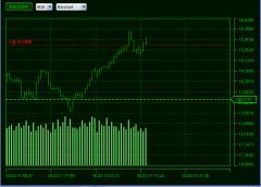 TEFEx Chart OpenPos
