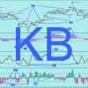 Add Liquidity und Take Liquidity - last post by Kleinerbroker